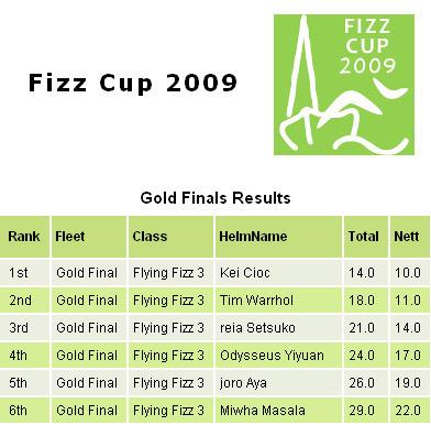 fizz-gold