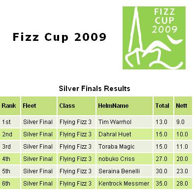 fizz-silver