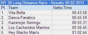 ny30-result0902