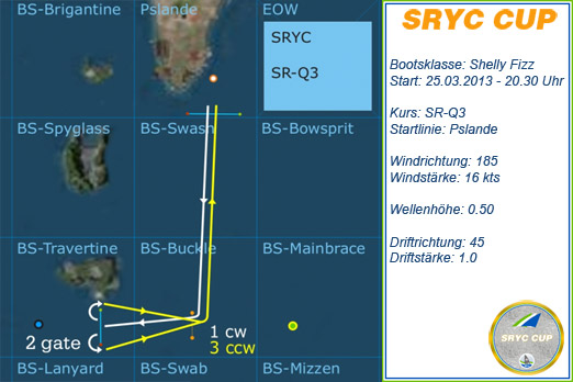 SRYC-CUP-SF2503