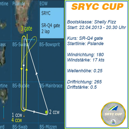 SRYC-CUP-SF2204