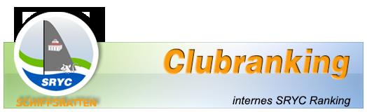 blog_kategorie_clubranking