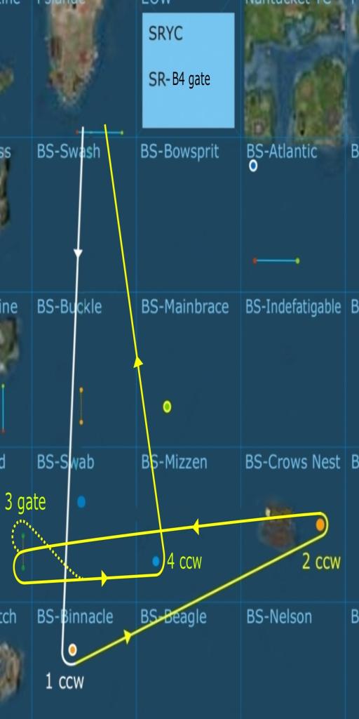 SR-B4 gate