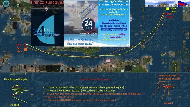 FJ Challenge_Course